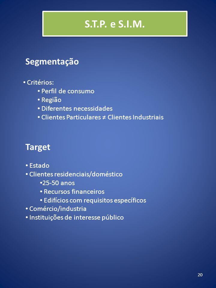 S.T.P. e S.I.M. Segmentação Target Critérios: Perfil de consumo Região