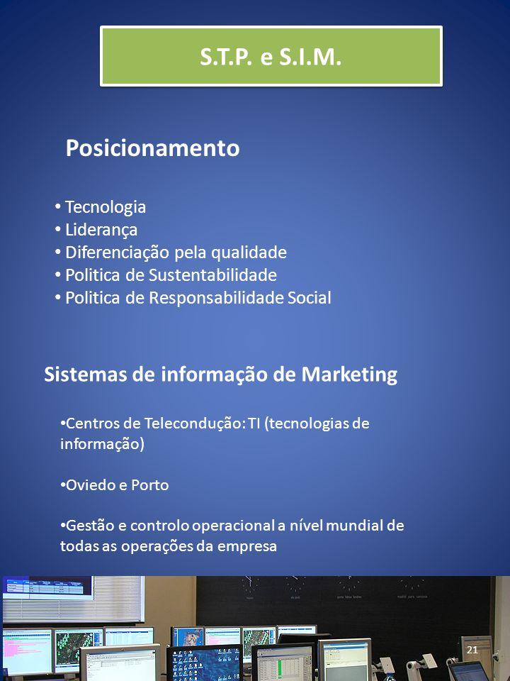 S.T.P. e S.I.M. Posicionamento Sistemas de informação de Marketing