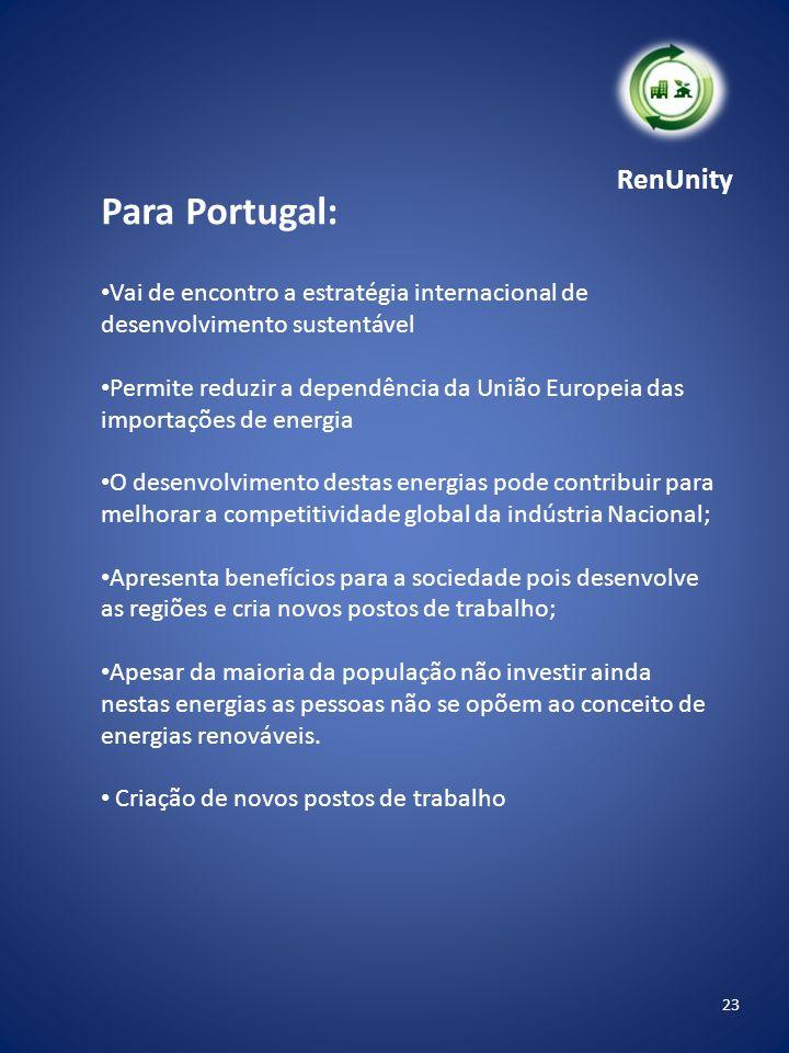 Para Portugal: RenUnity