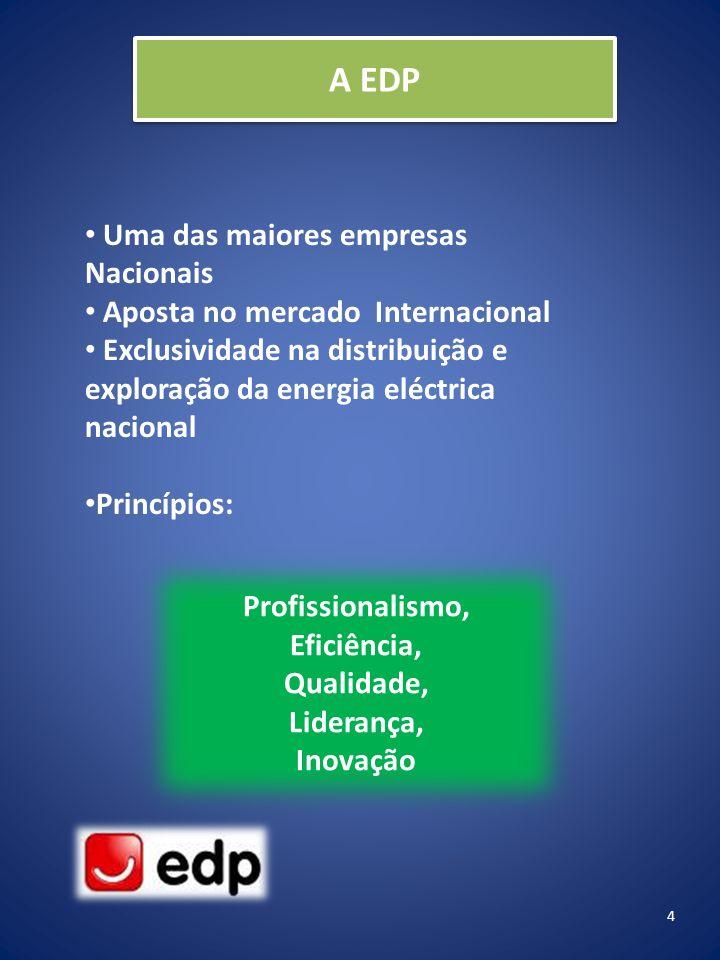 A EDP Uma das maiores empresas Nacionais