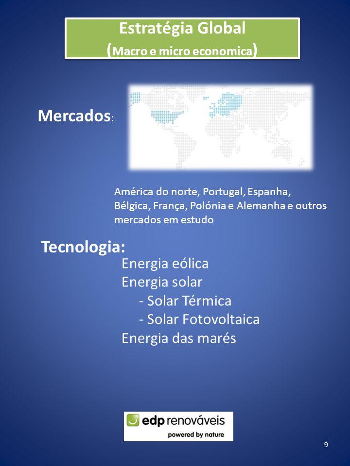(Macro e micro economica)