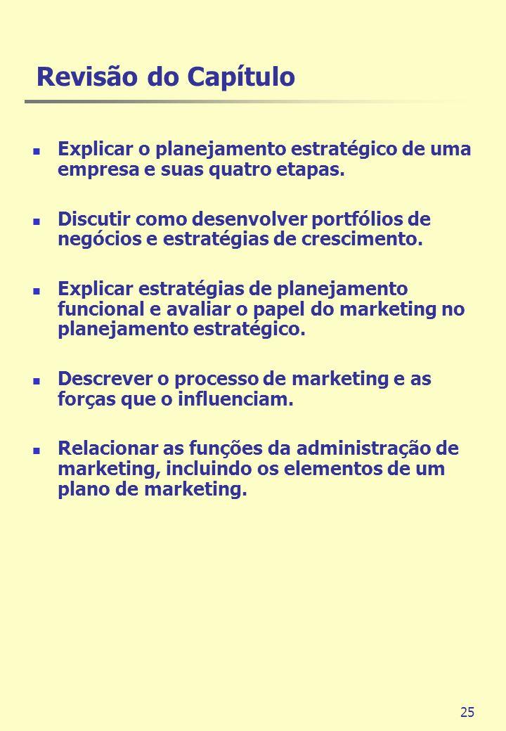Revisão do Capítulo Explicar o planejamento estratégico de uma empresa e suas quatro etapas.