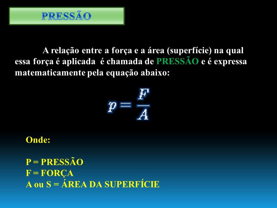 PRESSÃO