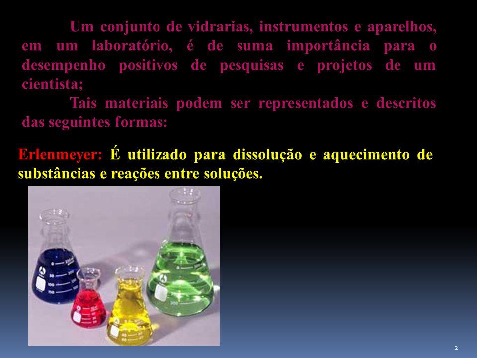 Um conjunto de vidrarias, instrumentos e aparelhos, em um laboratório, é de suma importância para o desempenho positivos de pesquisas e projetos de um cientista;