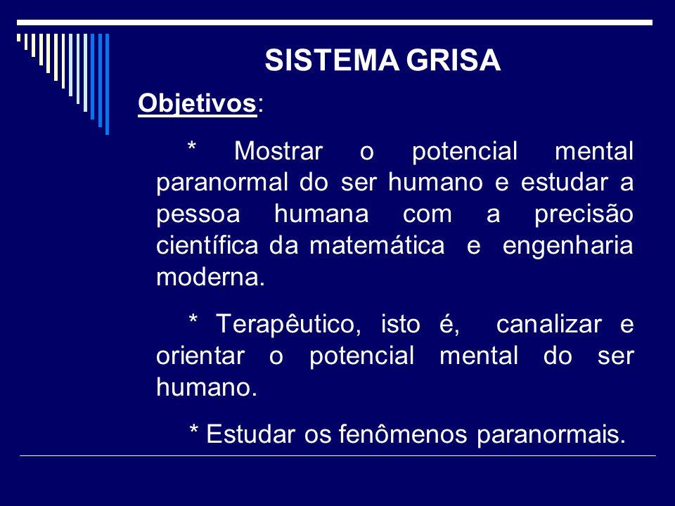 SISTEMA GRISA Objetivos: