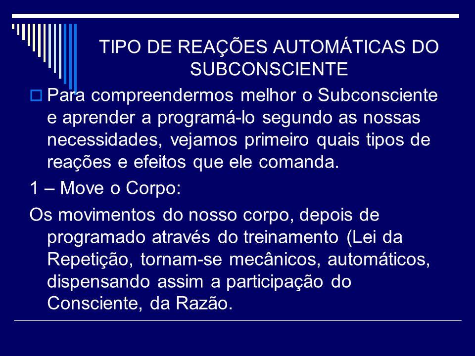 TIPO DE REAÇÕES AUTOMÁTICAS DO SUBCONSCIENTE
