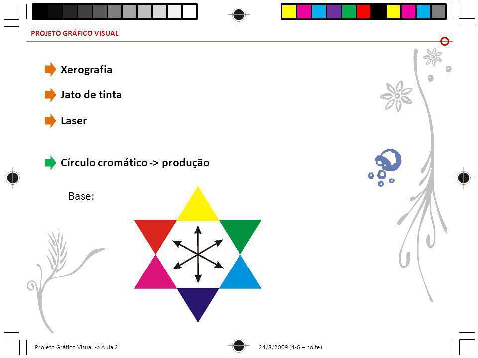 Círculo cromático -> produção