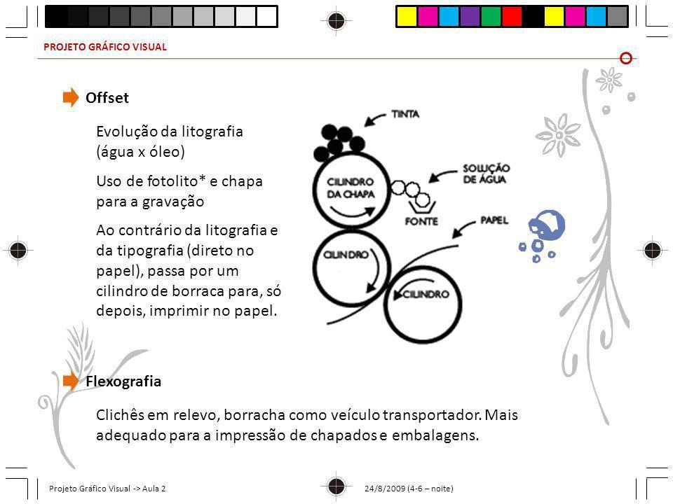 Evolução da litografia (água x óleo)