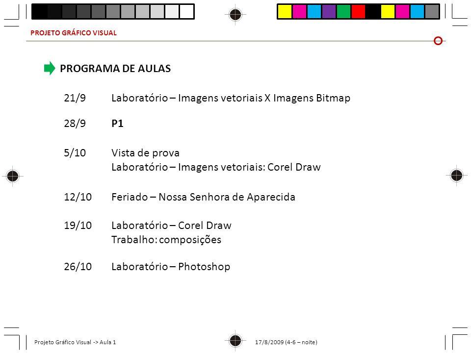 Laboratório – Imagens vetoriais X Imagens Bitmap