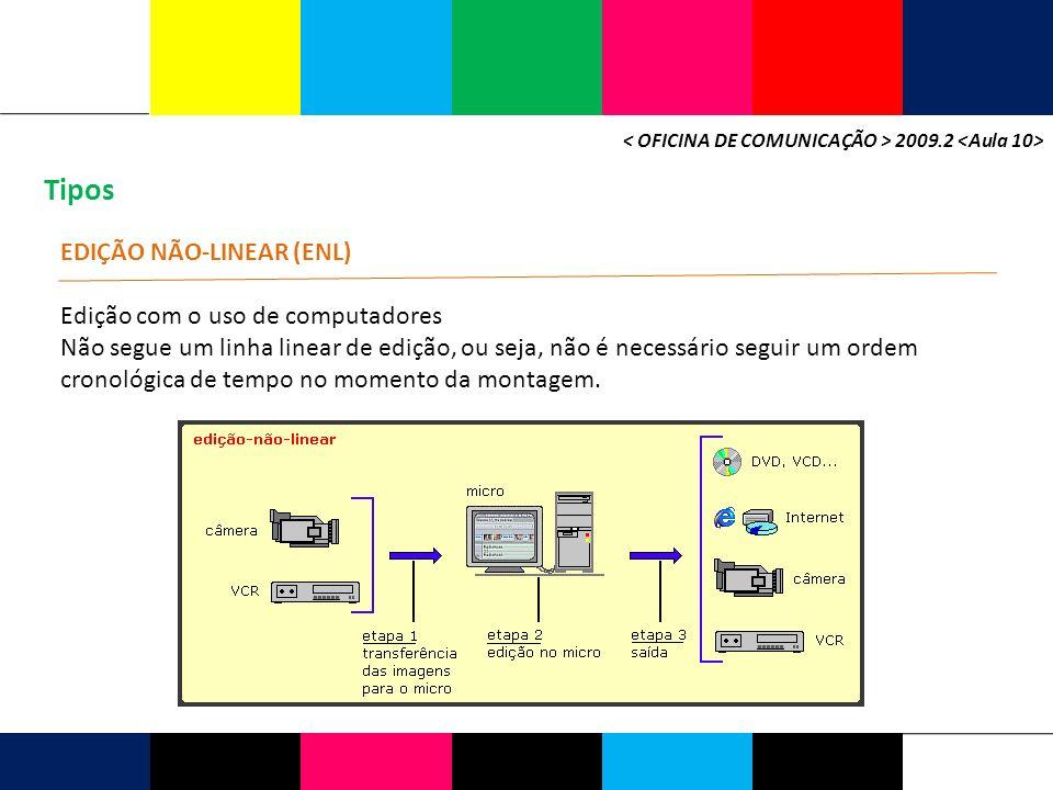 Tipos EDIÇÃO NÃO-LINEAR (ENL) Edição com o uso de computadores