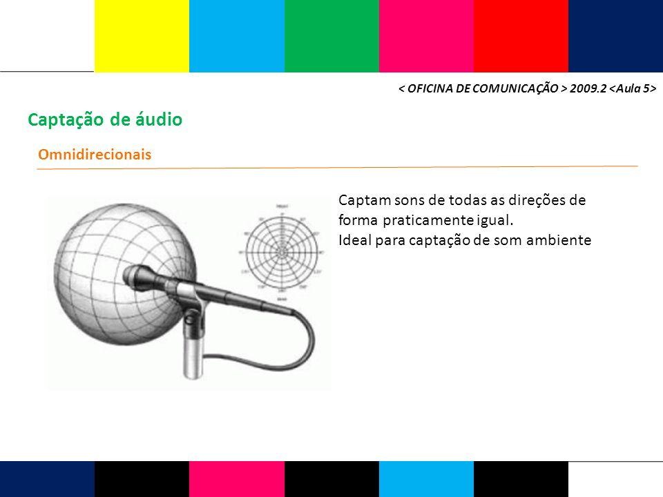 Captação de áudio Omnidirecionais