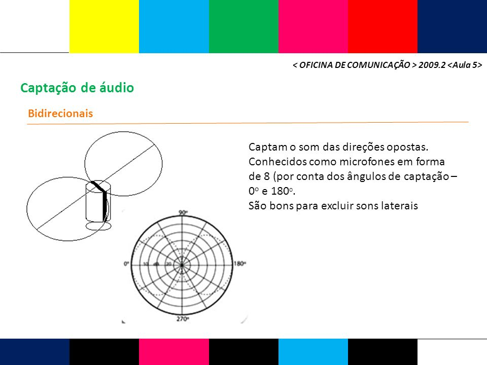 Captação de áudio Bidirecionais Captam o som das direções opostas.