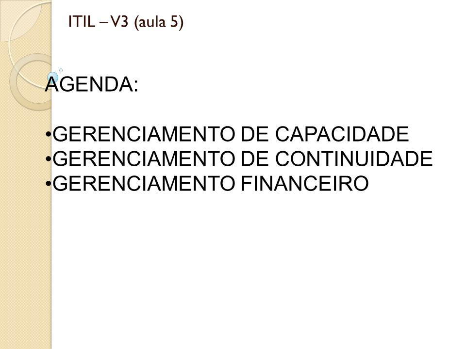 GERENCIAMENTO DE CAPACIDADE GERENCIAMENTO DE CONTINUIDADE