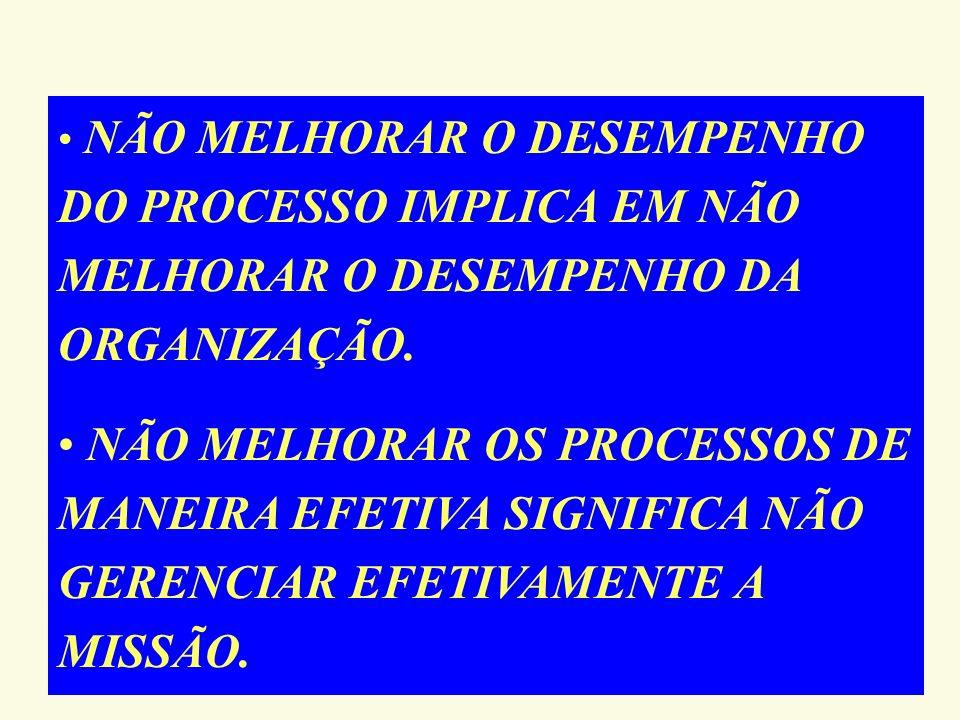 NÃO MELHORAR O DESEMPENHO DO PROCESSO IMPLICA EM NÃO MELHORAR O DESEMPENHO DA ORGANIZAÇÃO.