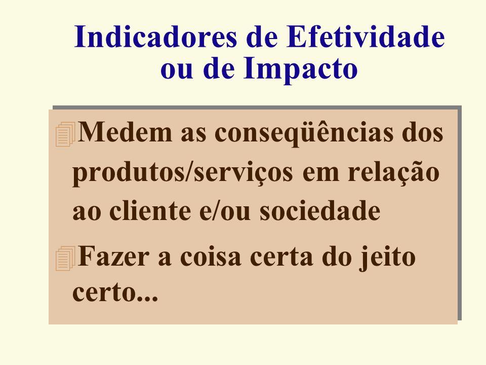 Indicadores de Efetividade ou de Impacto