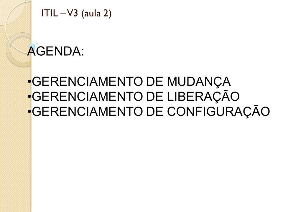 GERENCIAMENTO DE MUDANÇA GERENCIAMENTO DE LIBERAÇÃO