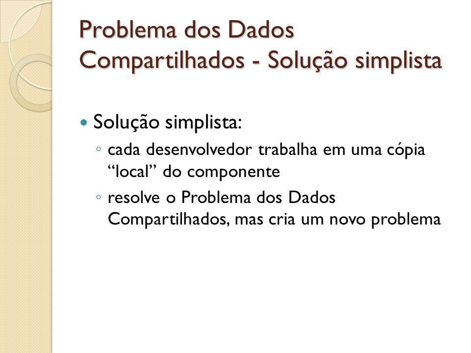 Problema dos Dados Compartilhados - Solução simplista