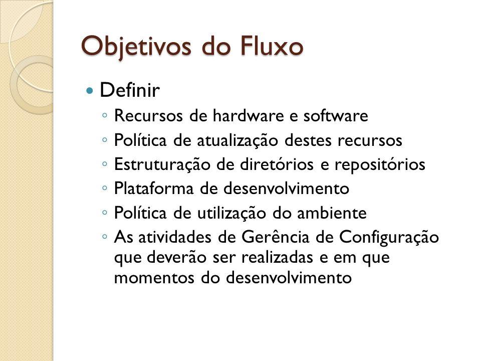 Objetivos do Fluxo Definir Recursos de hardware e software