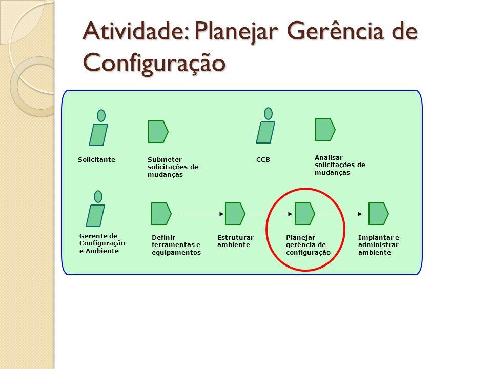 Atividade: Planejar Gerência de Configuração
