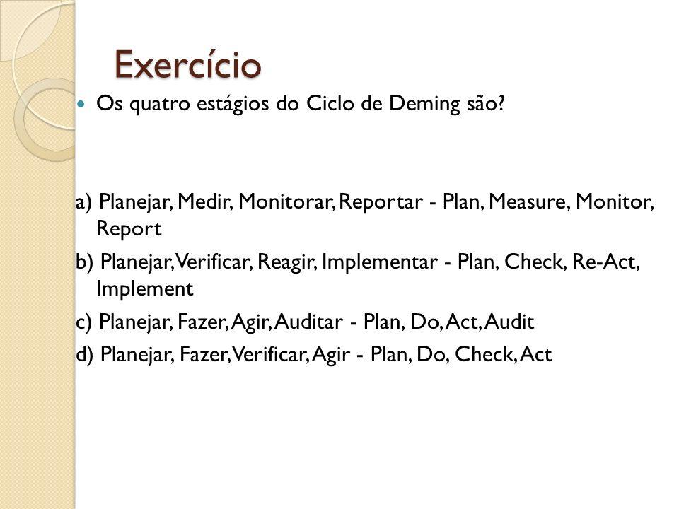 Exercício Os quatro estágios do Ciclo de Deming são