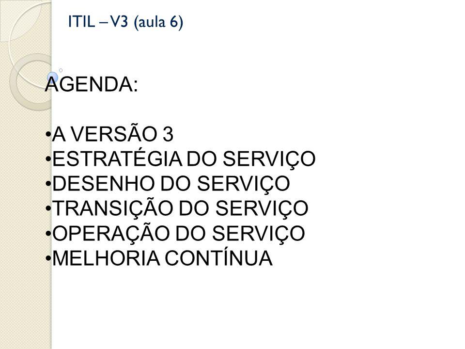 AGENDA: A VERSÃO 3 ESTRATÉGIA DO SERVIÇO DESENHO DO SERVIÇO