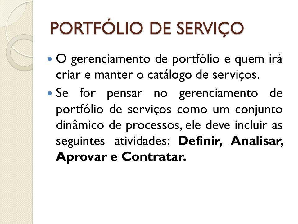PORTFÓLIO DE SERVIÇOO gerenciamento de portfólio e quem irá criar e manter o catálogo de serviços.