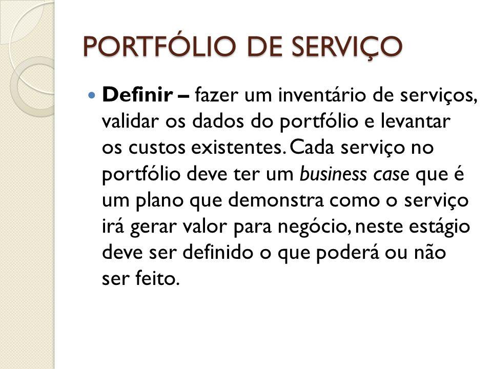 PORTFÓLIO DE SERVIÇO