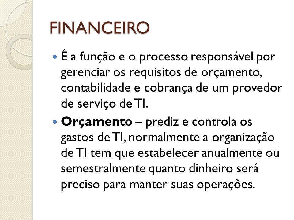 FINANCEIRO É a função e o processo responsável por gerenciar os requisitos de orçamento, contabilidade e cobrança de um provedor de serviço de TI.