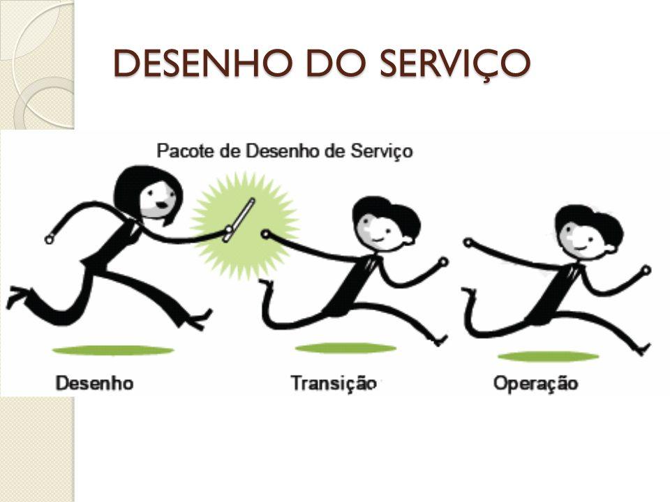 DESENHO DO SERVIÇO