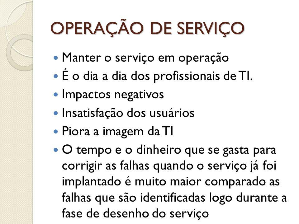 OPERAÇÃO DE SERVIÇO Manter o serviço em operação