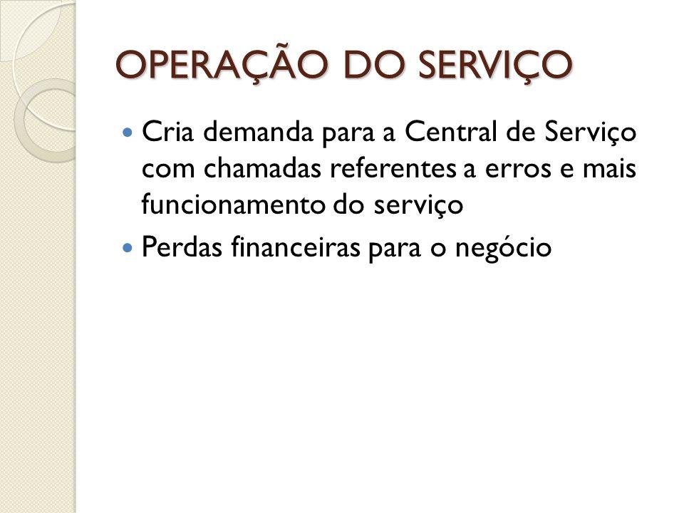 OPERAÇÃO DO SERVIÇO Cria demanda para a Central de Serviço com chamadas referentes a erros e mais funcionamento do serviço.