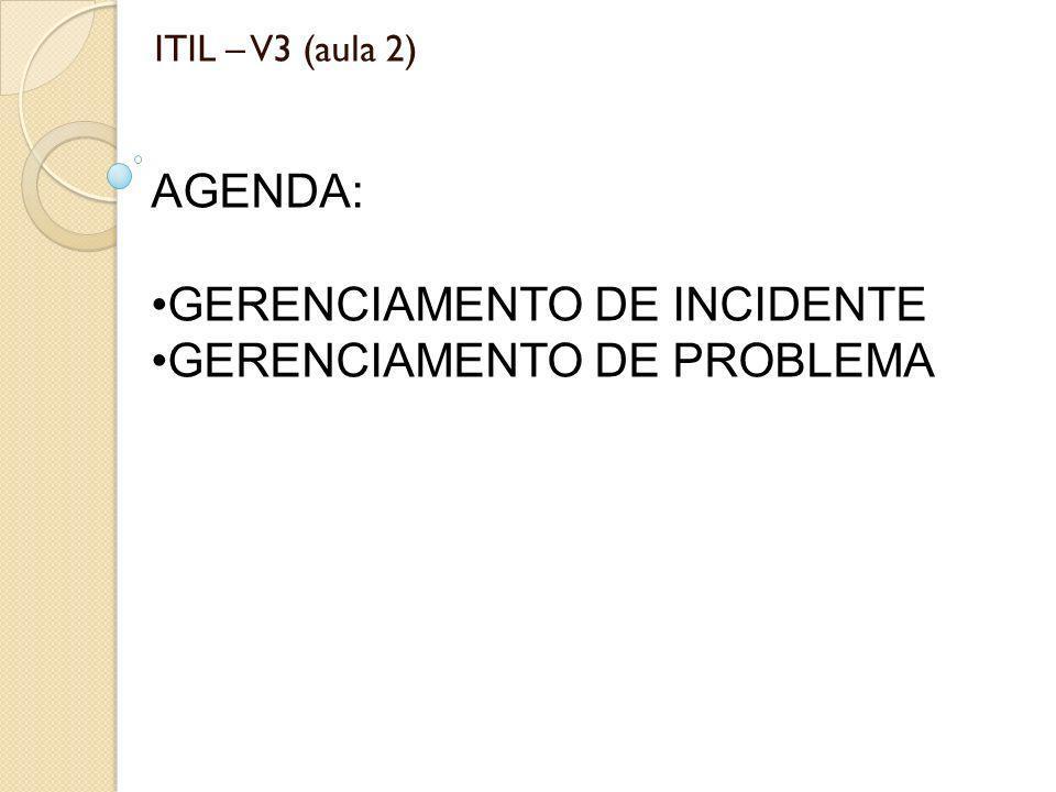 GERENCIAMENTO DE INCIDENTE GERENCIAMENTO DE PROBLEMA