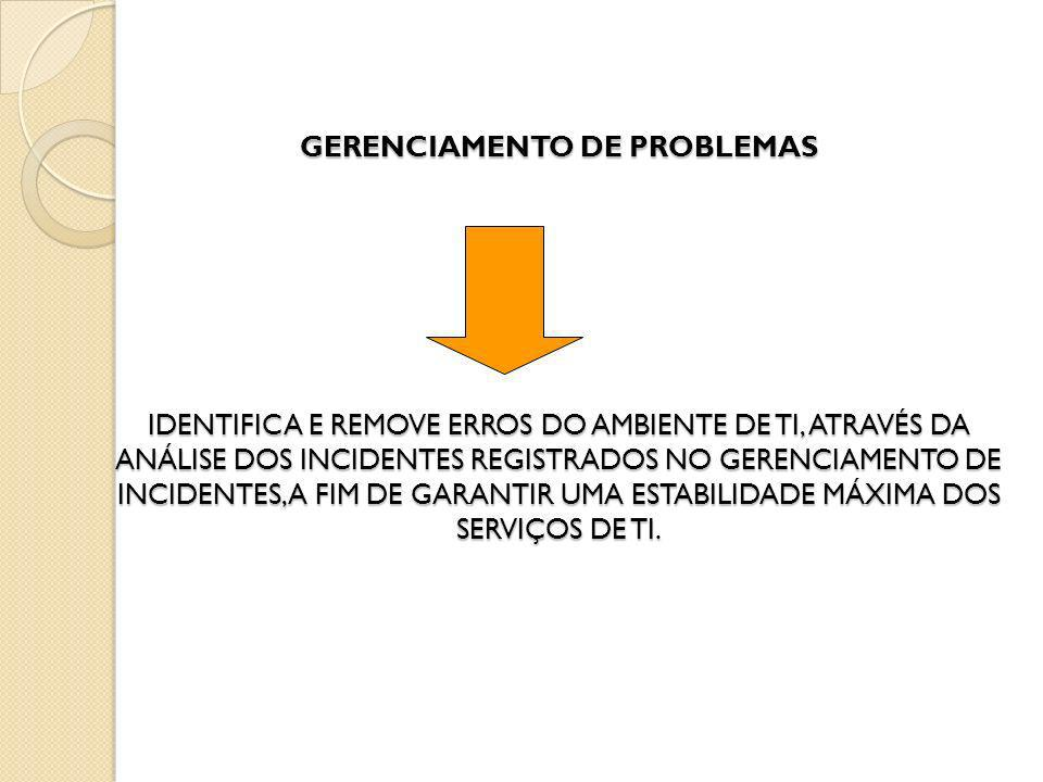 GERENCIAMENTO DE PROBLEMAS IDENTIFICA E REMOVE ERROS DO AMBIENTE DE TI, ATRAVÉS DA ANÁLISE DOS INCIDENTES REGISTRADOS NO GERENCIAMENTO DE INCIDENTES, A FIM DE GARANTIR UMA ESTABILIDADE MÁXIMA DOS SERVIÇOS DE TI.