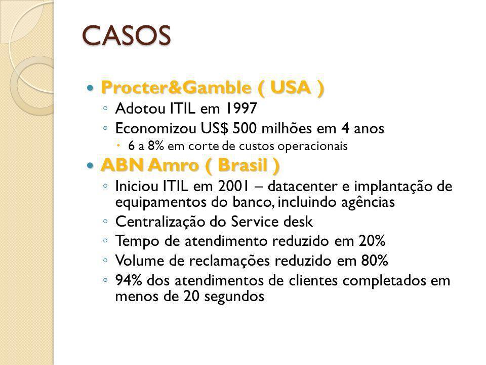 CASOS Procter&Gamble ( USA ) ABN Amro ( Brasil ) Adotou ITIL em 1997