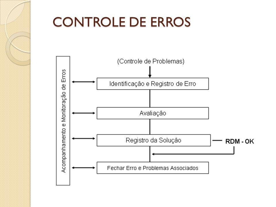 CONTROLE DE ERROS