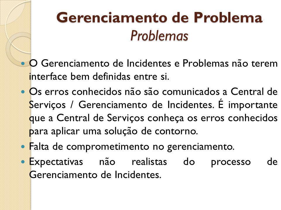Gerenciamento de Problema Problemas