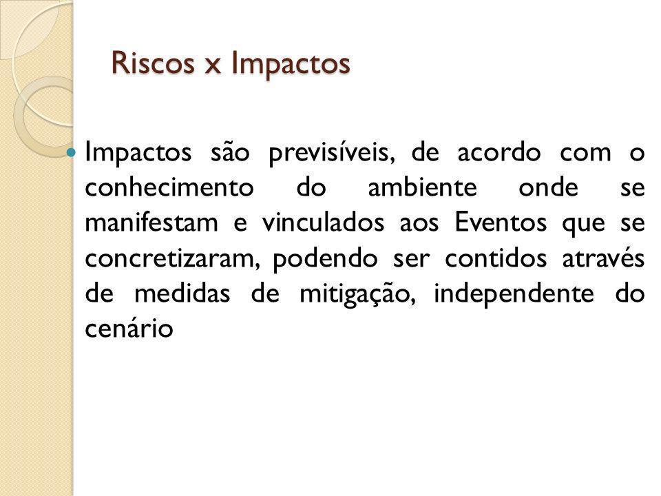 Riscos x Impactos