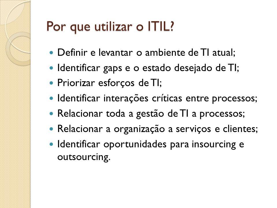 Por que utilizar o ITIL Definir e levantar o ambiente de TI atual;