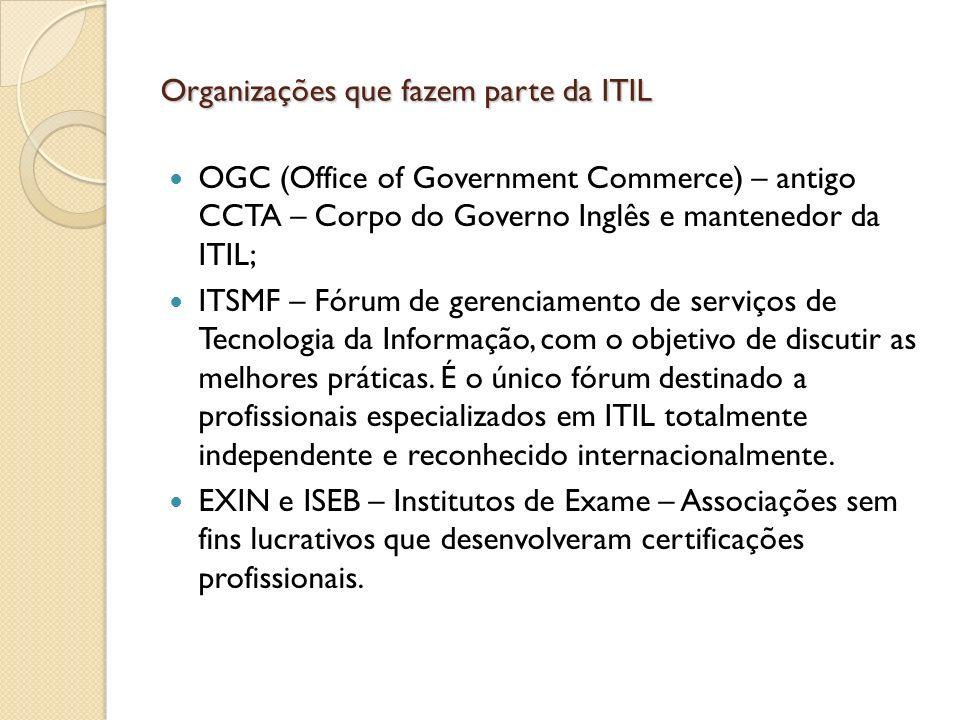 Organizações que fazem parte da ITIL