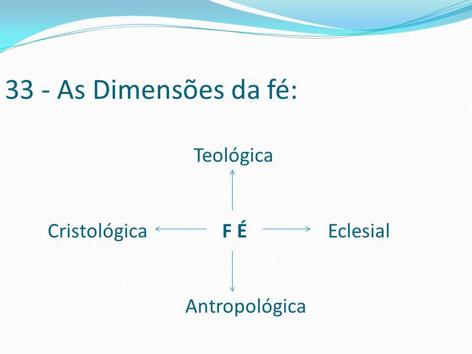33 - As Dimensões da fé: Teológica Cristológica F É Eclesial