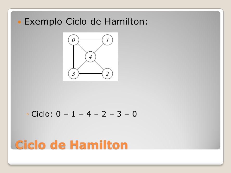 Ciclo de Hamilton Exemplo Ciclo de Hamilton: