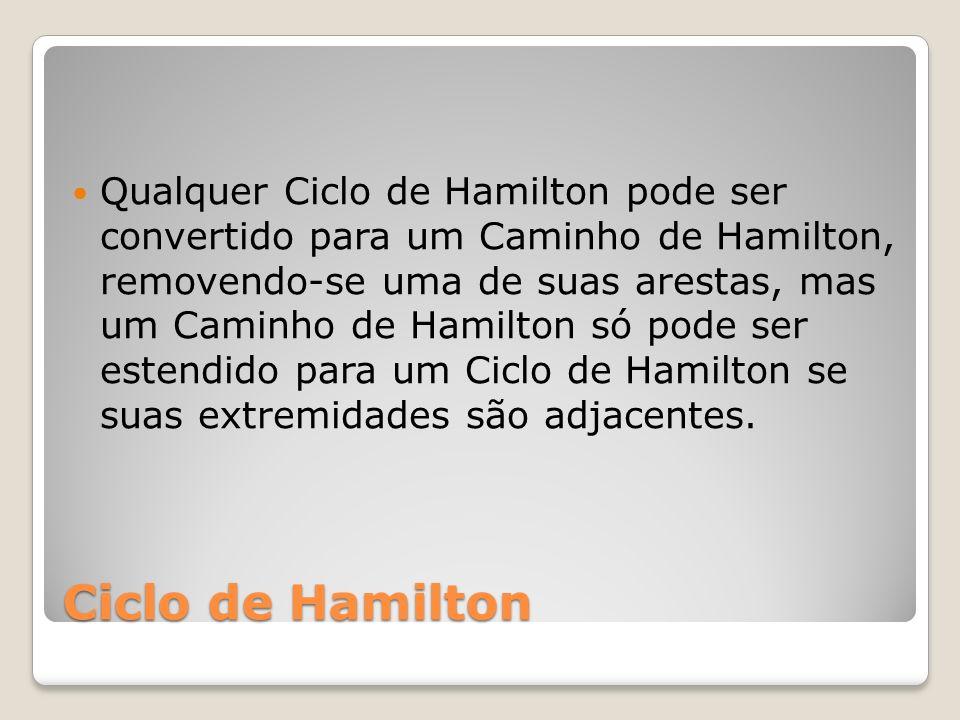 Qualquer Ciclo de Hamilton pode ser convertido para um Caminho de Hamilton, removendo-se uma de suas arestas, mas um Caminho de Hamilton só pode ser estendido para um Ciclo de Hamilton se suas extremidades são adjacentes.