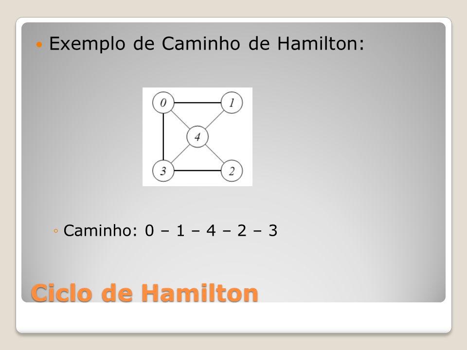 Ciclo de Hamilton Exemplo de Caminho de Hamilton: