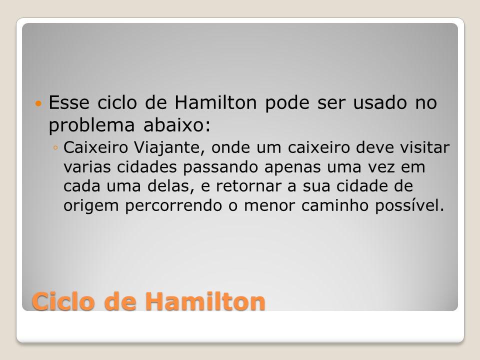 Esse ciclo de Hamilton pode ser usado no problema abaixo: