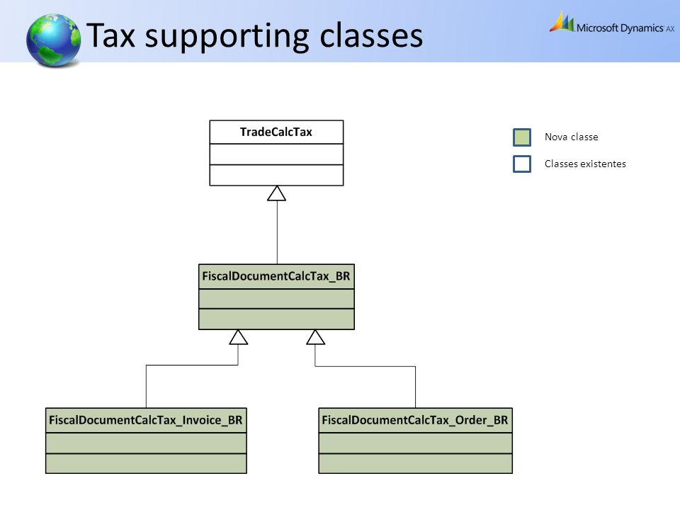 Tax supporting classes
