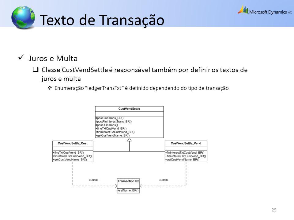 Texto de Transação Juros e Multa