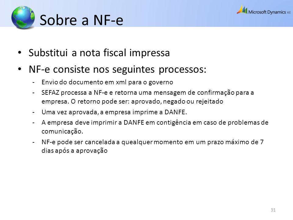 Sobre a NF-e Substitui a nota fiscal impressa