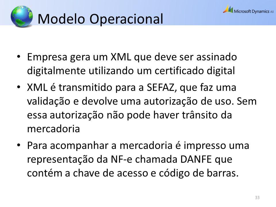 Modelo Operacional Empresa gera um XML que deve ser assinado digitalmente utilizando um certificado digital.
