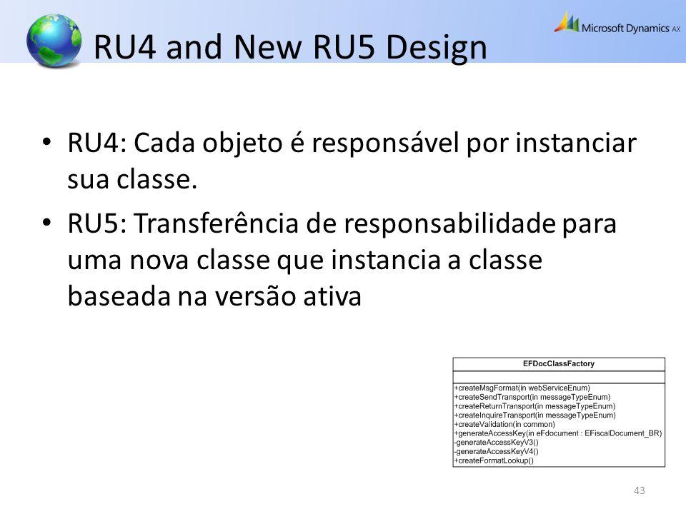 RU4 and New RU5 Design RU4: Cada objeto é responsável por instanciar sua classe.