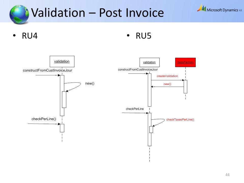 Validation – Post Invoice
